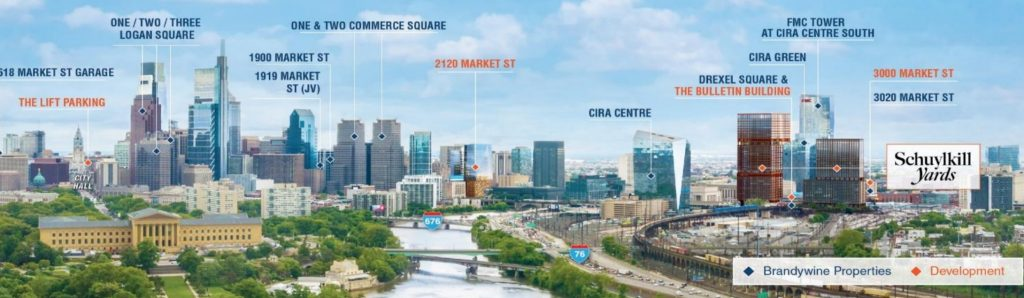 Future Philadelphia skyline, featuring 2120 Market Street. Credit: Brandywine Realty Trust