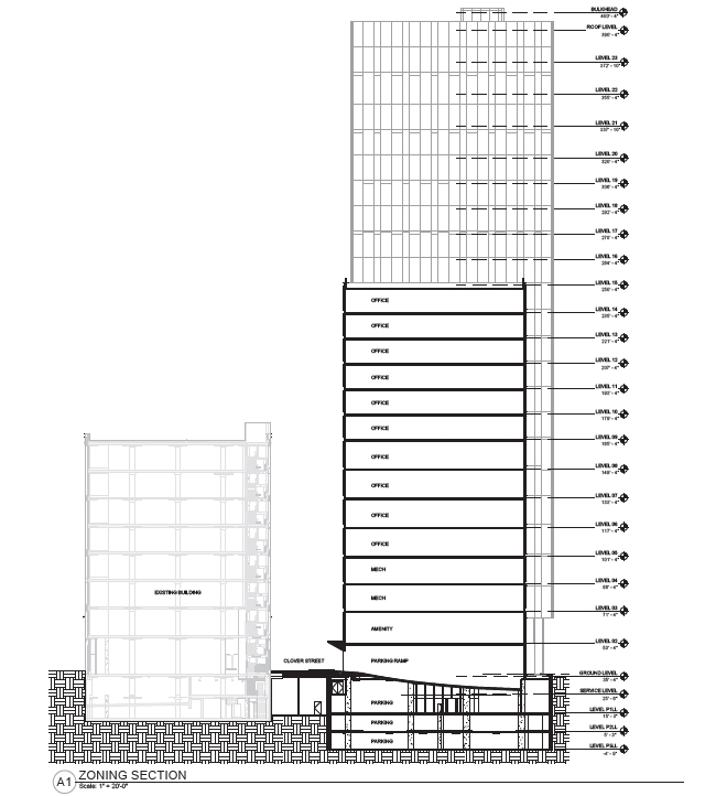 Chestnut East at East Market Phase 3. Credit: National Real Estate Development / Ennead Architects / Morris Adjmi / BLTa via CDR