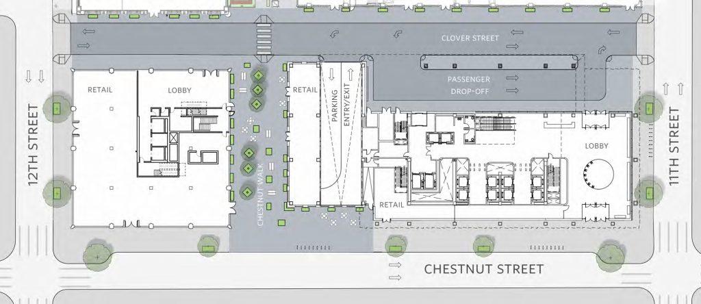 East Market Phase 3. Ground level. Credit: National Real Estate Development / Ennead Architects / Morris Adjmi / BLTa via CDR