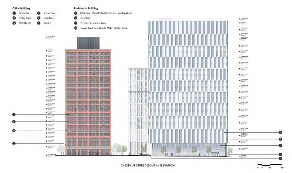 East Market Phase 3. Credit: National Real Estate Development / Ennead Architects / Morris Adjmi / BLTa via CDR