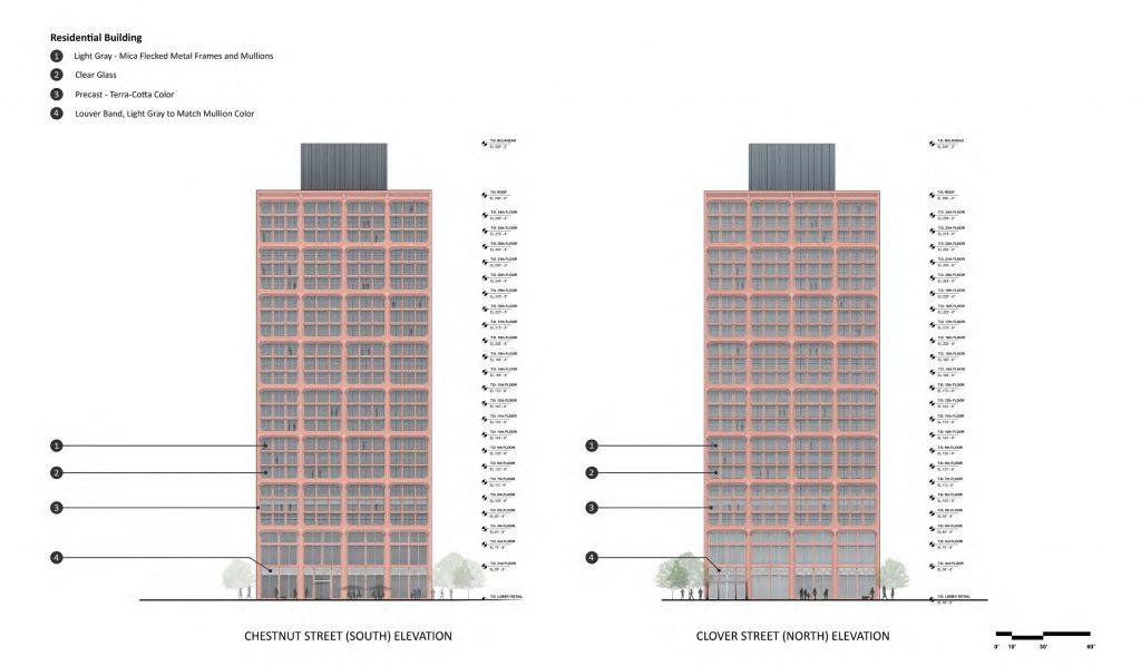 Chestnut West at East Market Phase 3. Credit: National Real Estate Development / Ennead Architects / Morris Adjmi / BLTa via CDR