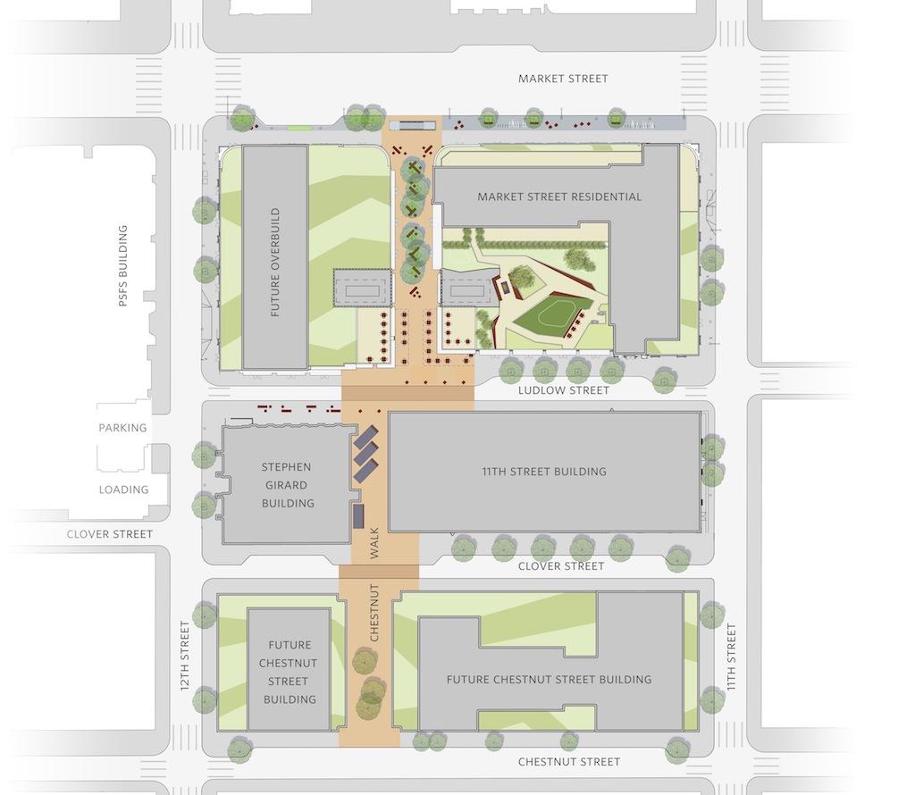 Prior master plan of East Market. Credit: BLTa