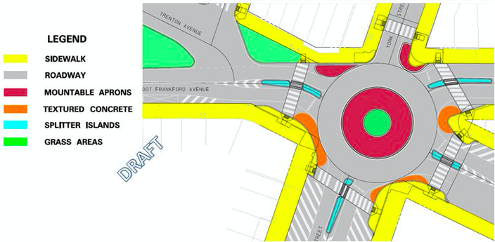 Diagram of future Frankford And York traffic circle. Credit: Philadelphia Streets Department.
